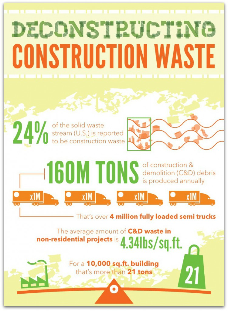 construction-trash-removal-can-be-easy
