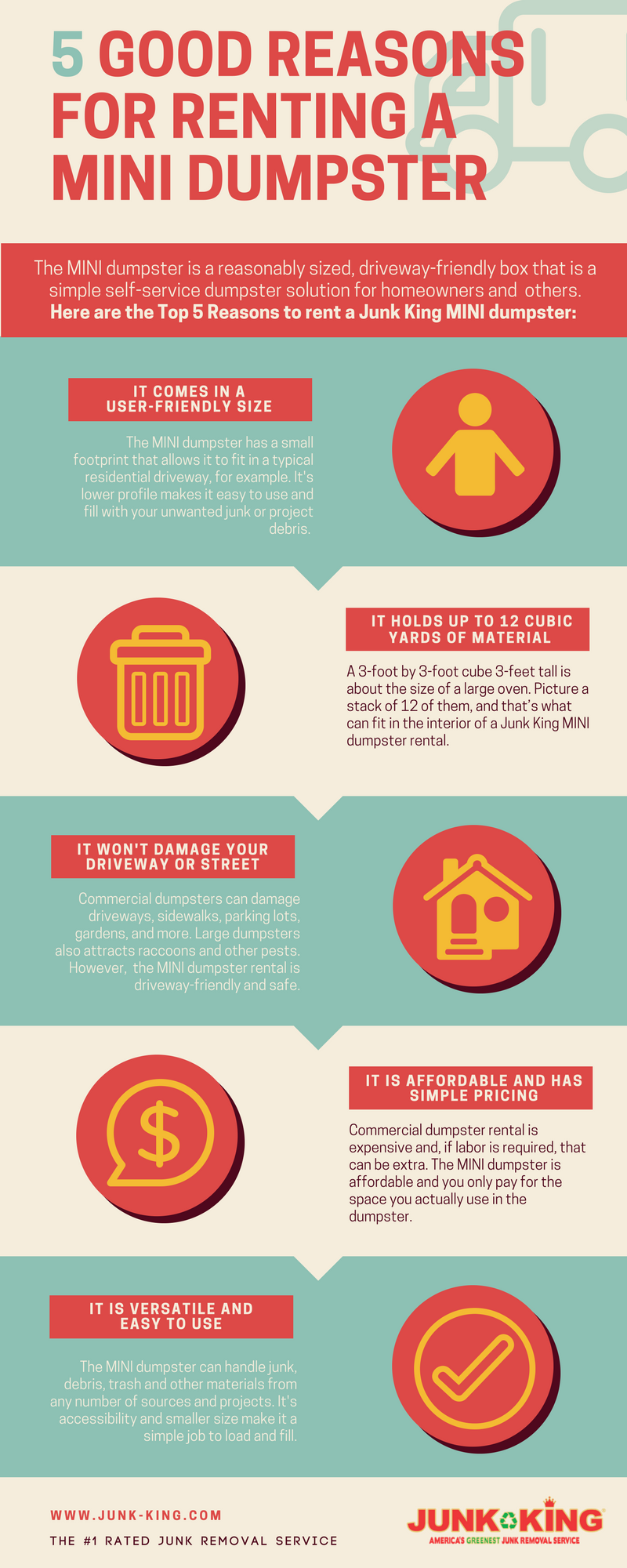 5 Reasons for renting a Junk King MINI dumpster