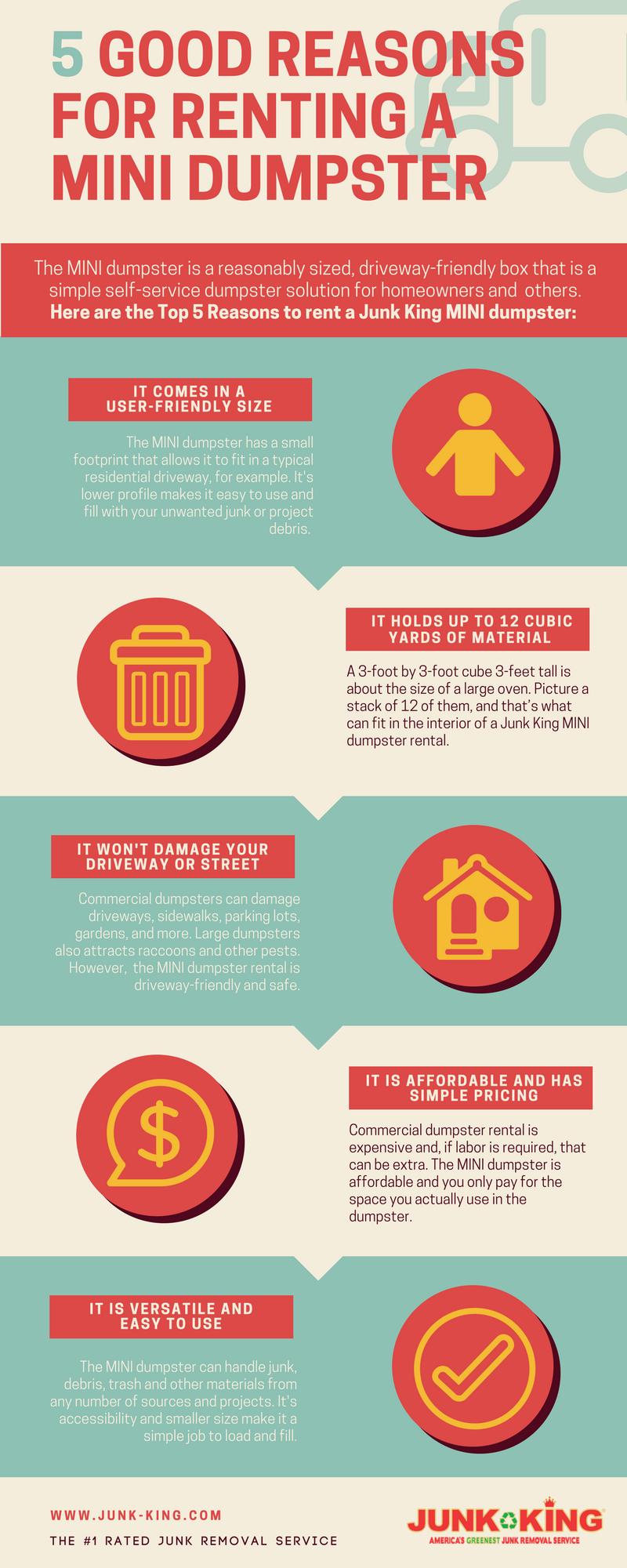 5 Reasons for MINI dumpster