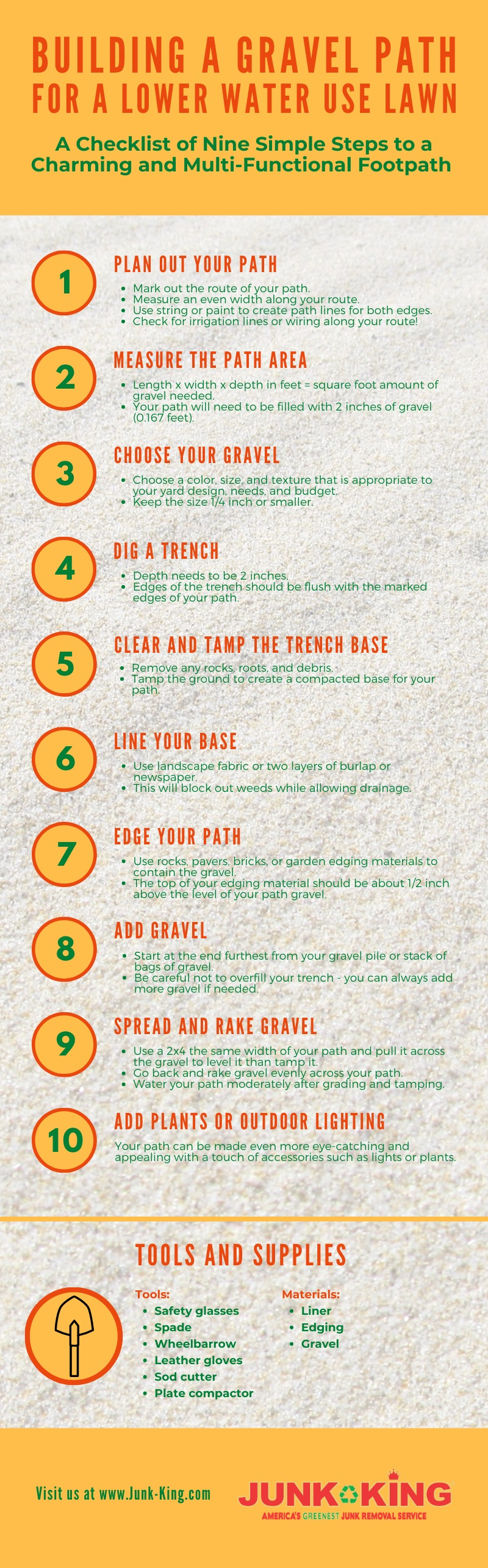 Building a Gravel Path - Checklist
