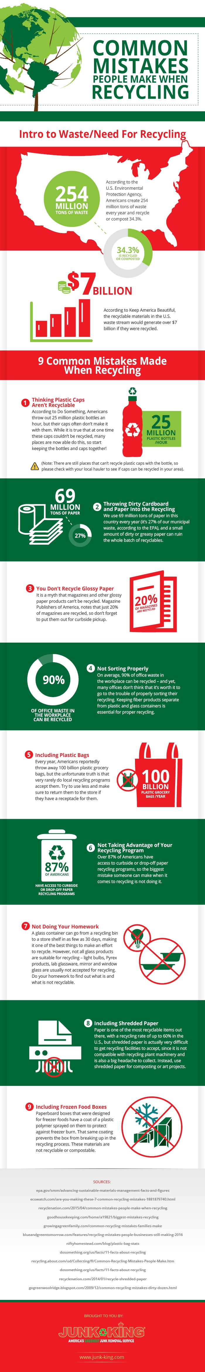 http://info.junk-king.com/hs-fs/hubfs/Common_Mistakes_People_Make_When_Recycling_Infographic.jpg?t=1476376735972&width=1050&name=Common_Mistakes_People_Make_When_Recycling_Infographic.jpg