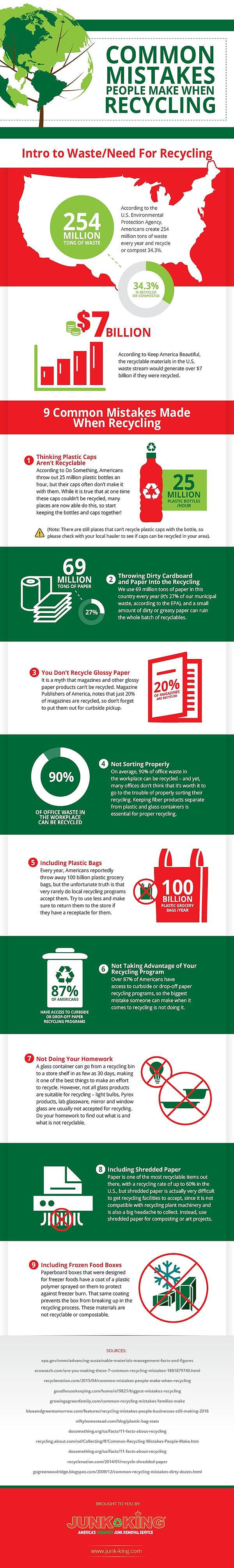 Common_Mistakes_People_Make_When_Recycling_Infographic.jpg