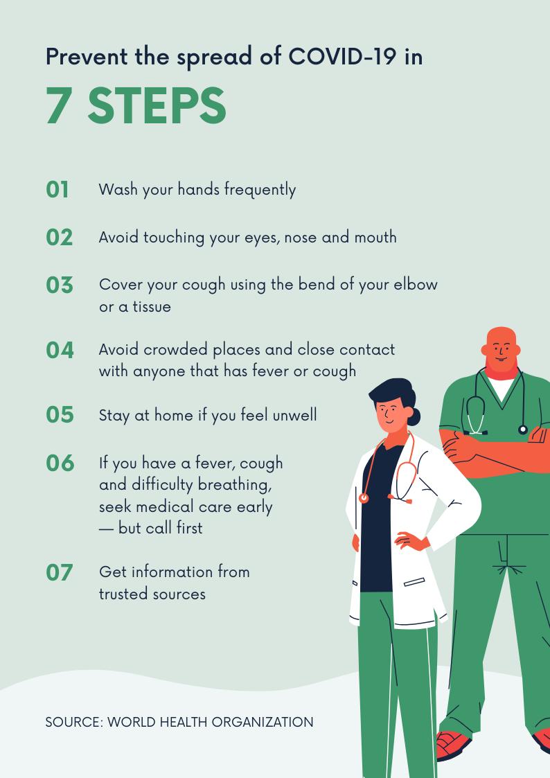 Green 7 Step Prevention Coronavirus Awareness Poster