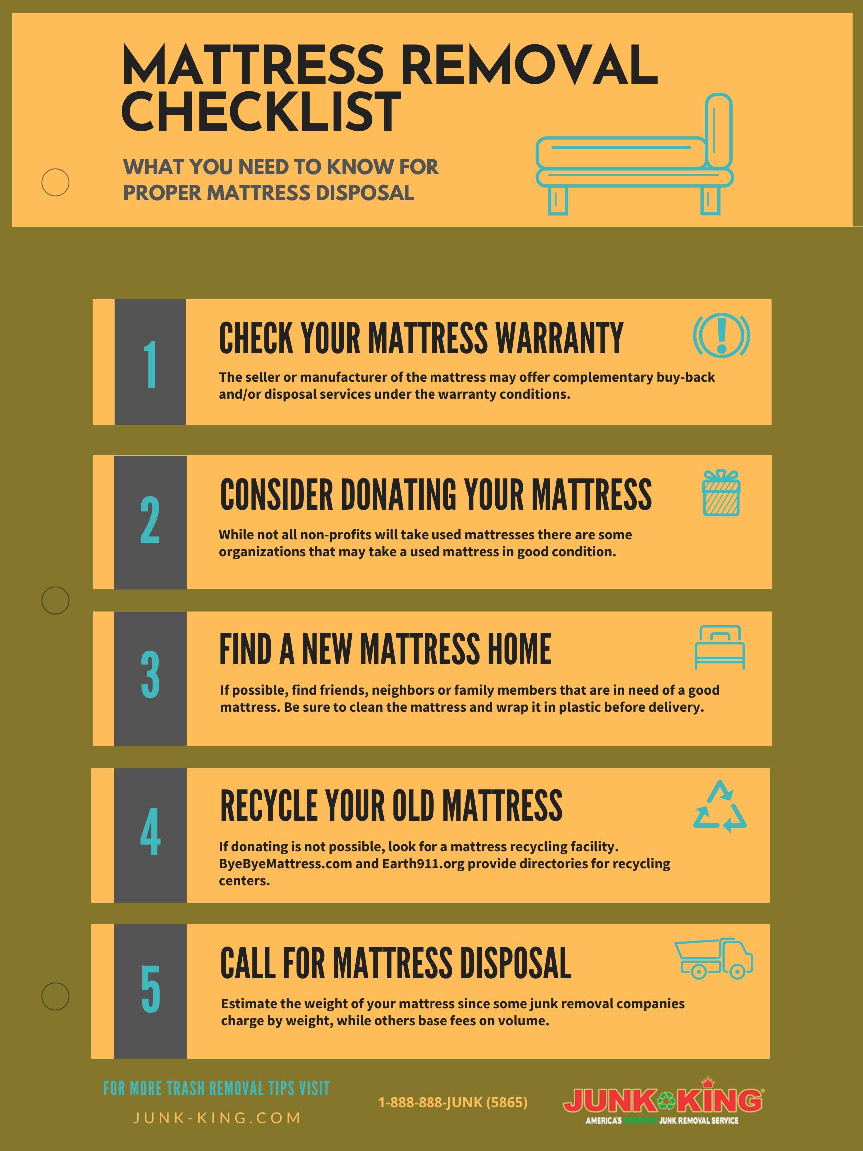 Mattress Removal Checklist