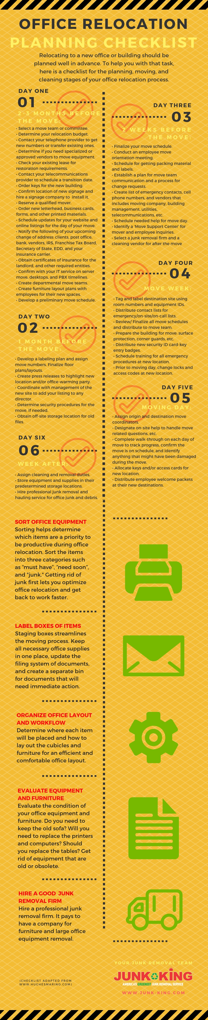 Office Relocation Planning Checklist