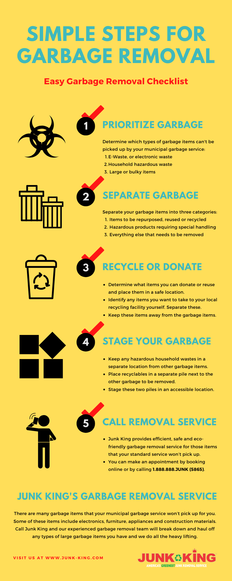 Simple Steps for garbage removal