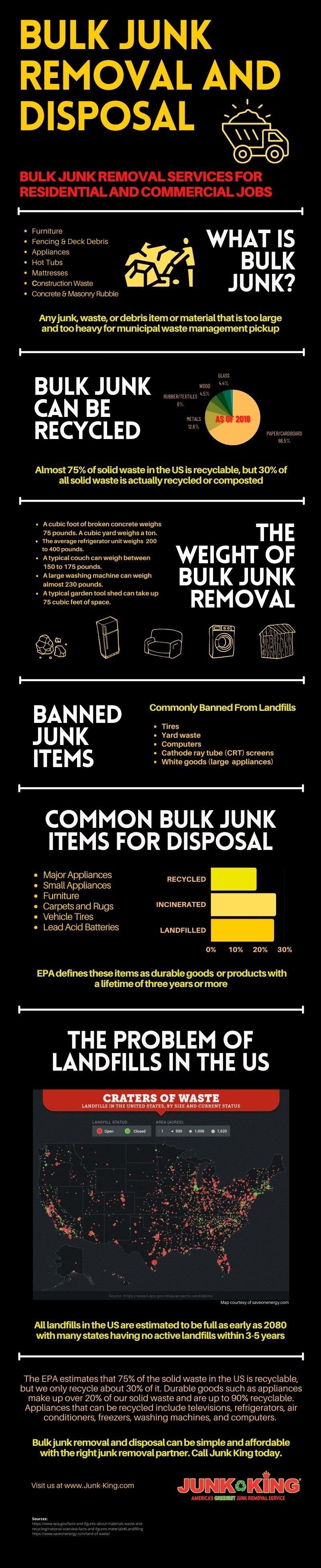 bulk-junk-removal-and-disposal