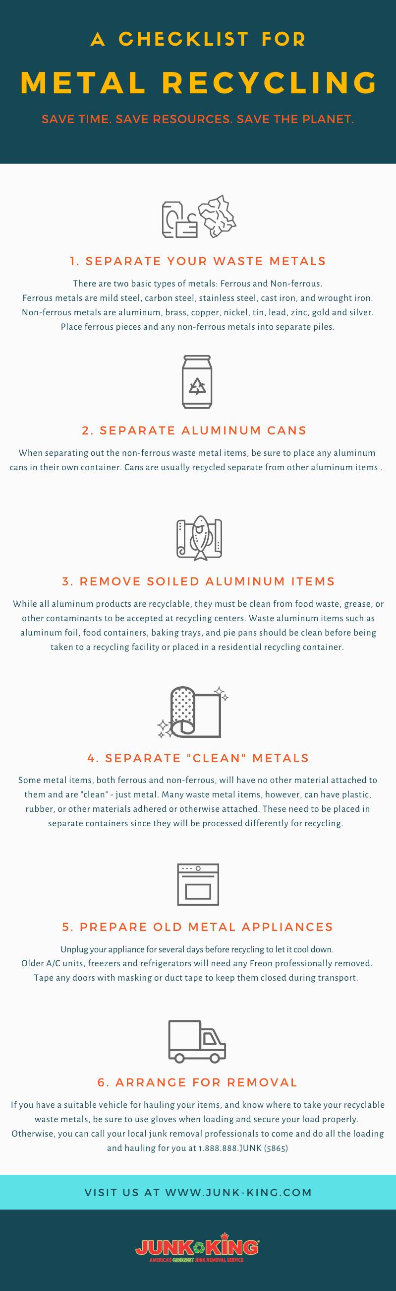 checklist_recycling_metals_png