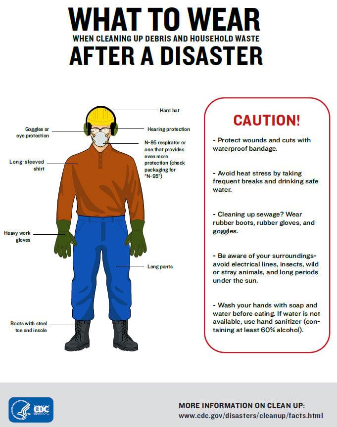 cleanup-debris-after-disaster-cdc