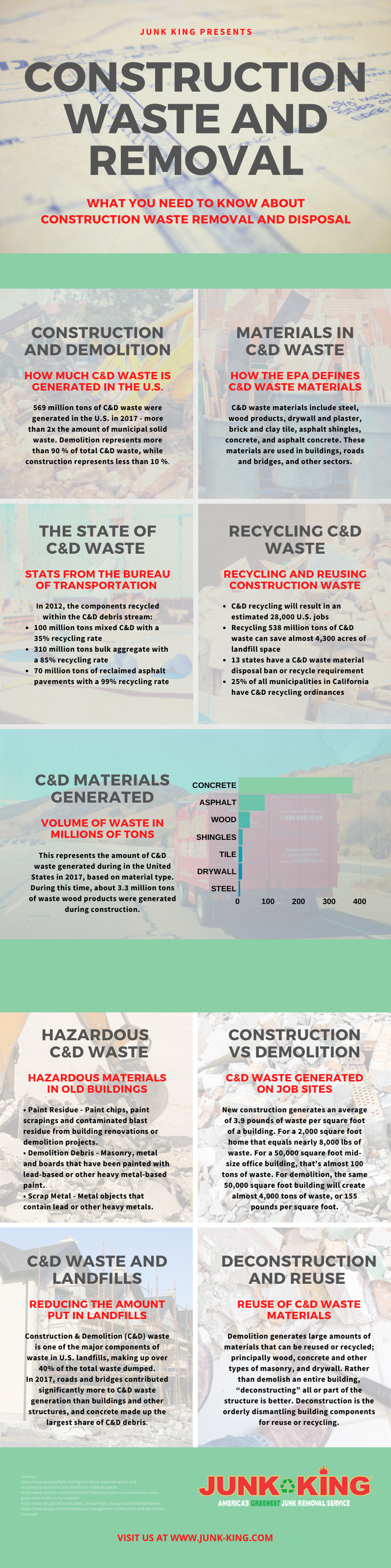 construction waste and removal infographic_png