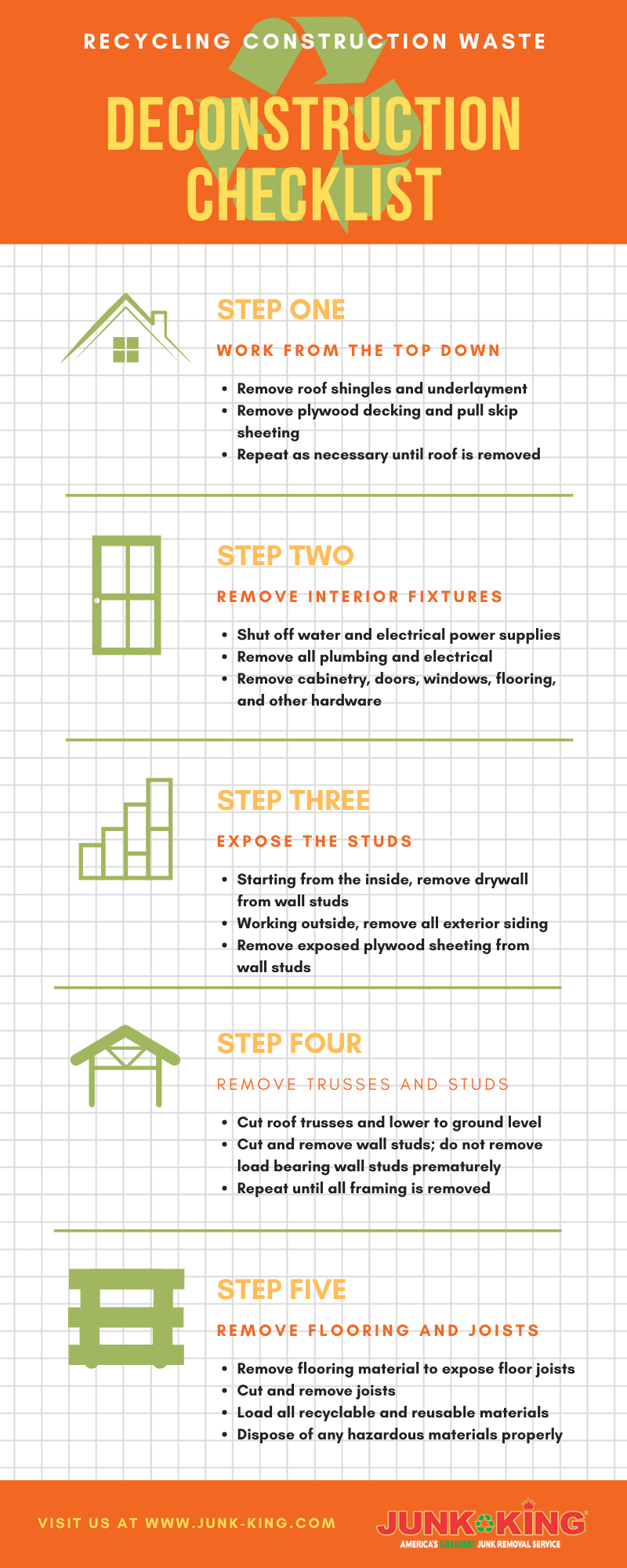 construction waste checklist