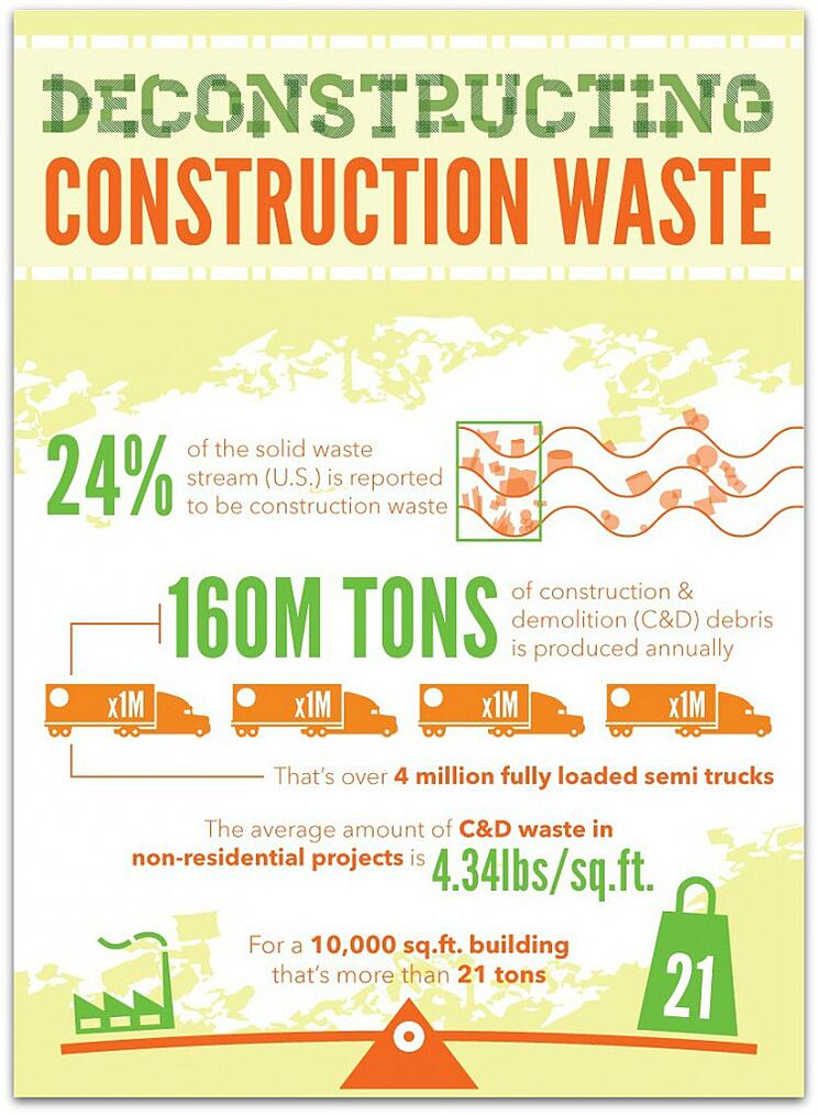 why-you-need-to-consider-construction-debris-recycling-infographic