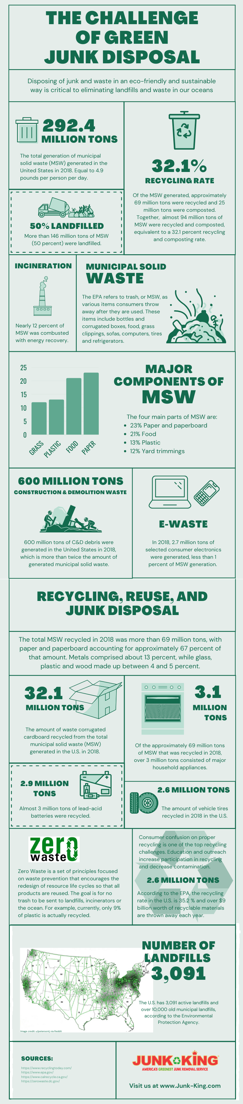 green junk removal