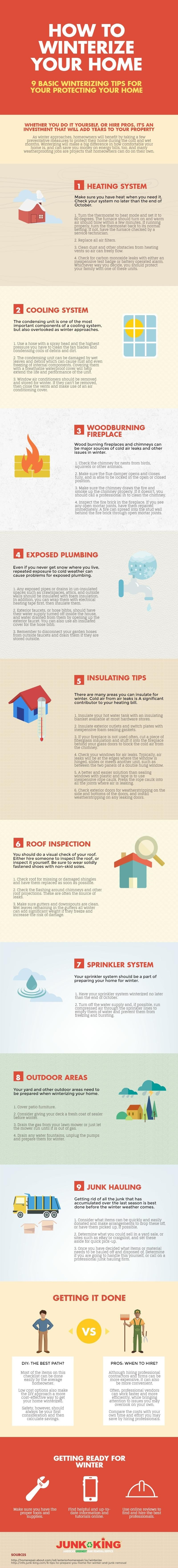junk-hauling-and-winterizing-your-home-infographic