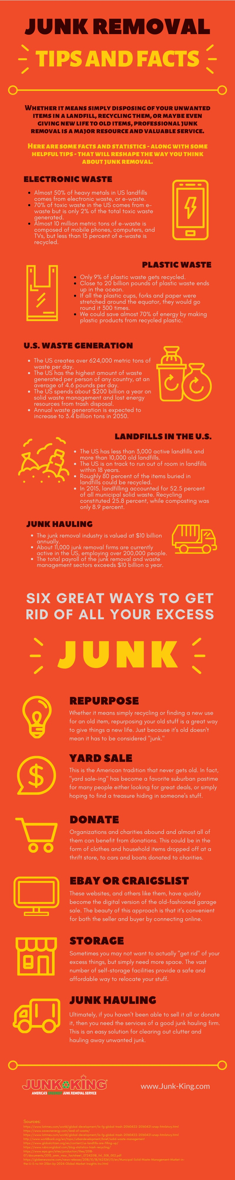 junk-removal-tips-and-facts