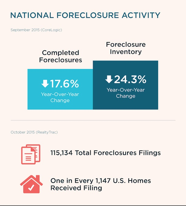 do-you-need-a-foreclosure-cleanout-business-post