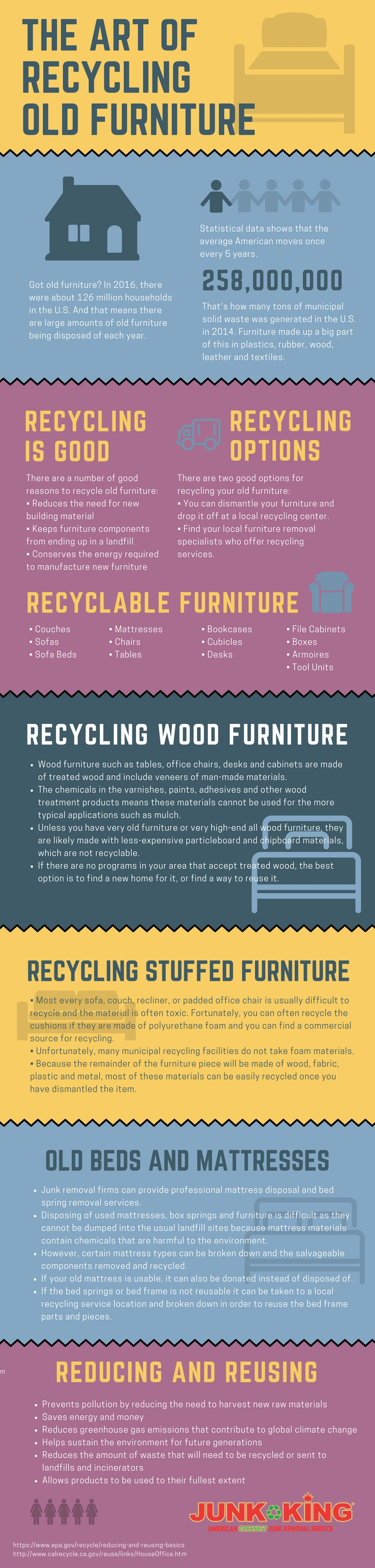 recycling_old_furniture-1