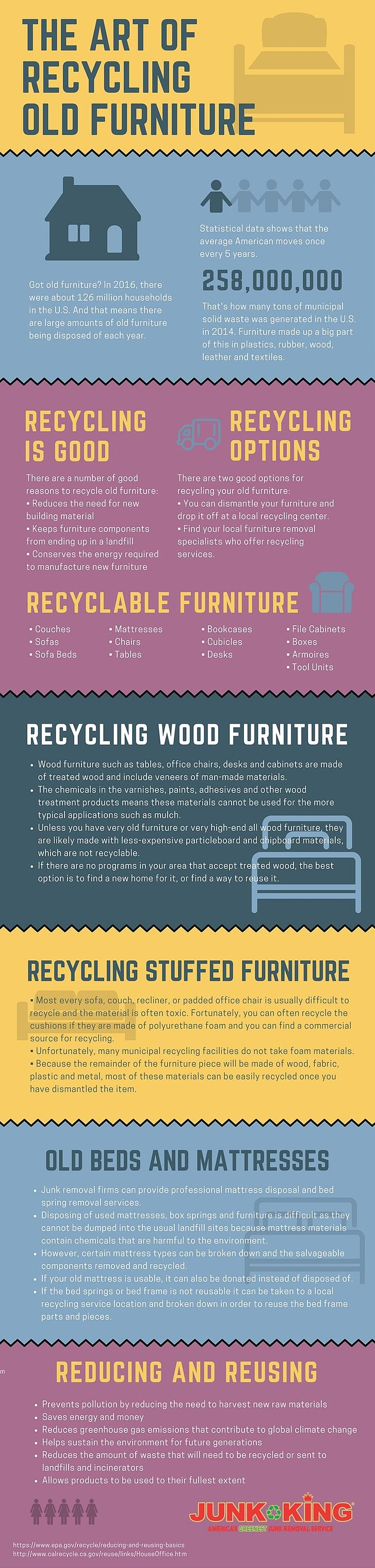 Green junk removal and recycling old furniture recyclingoldfurnitureg magicingreecefo Choice Image