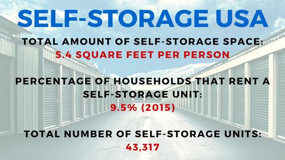 self-storage_facts_2017