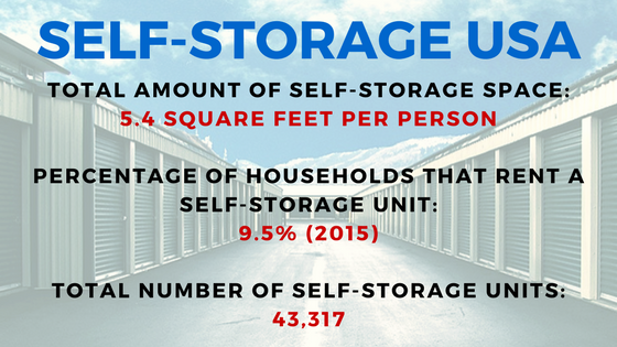 self-storage_facts_2017