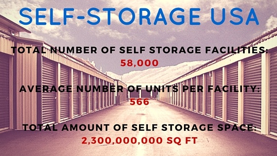 self-storage-units-and-junk-removal-post