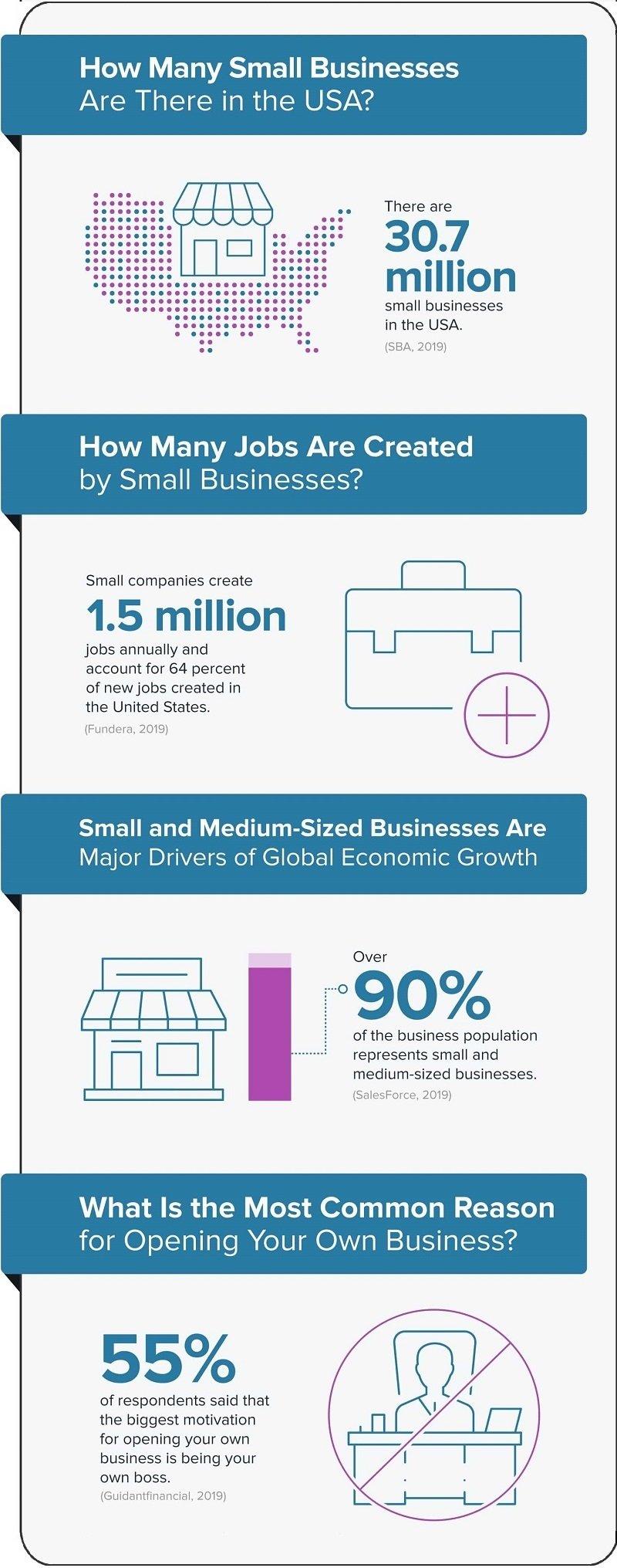 small-biz-stats-1