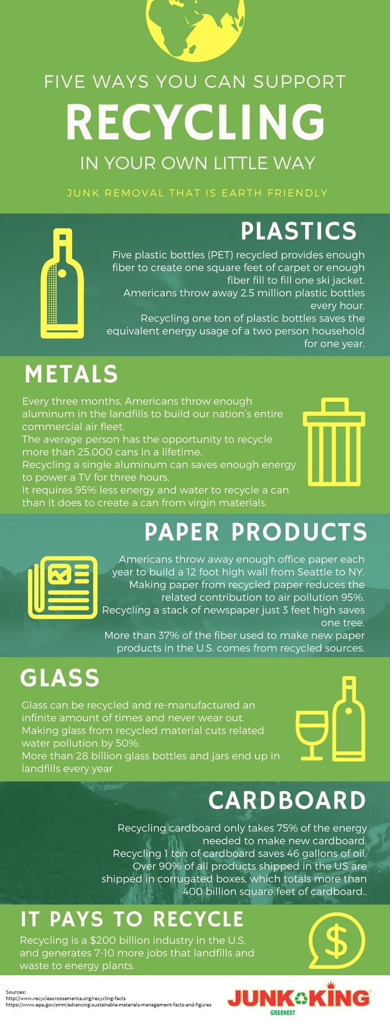 support-recycling-infographic