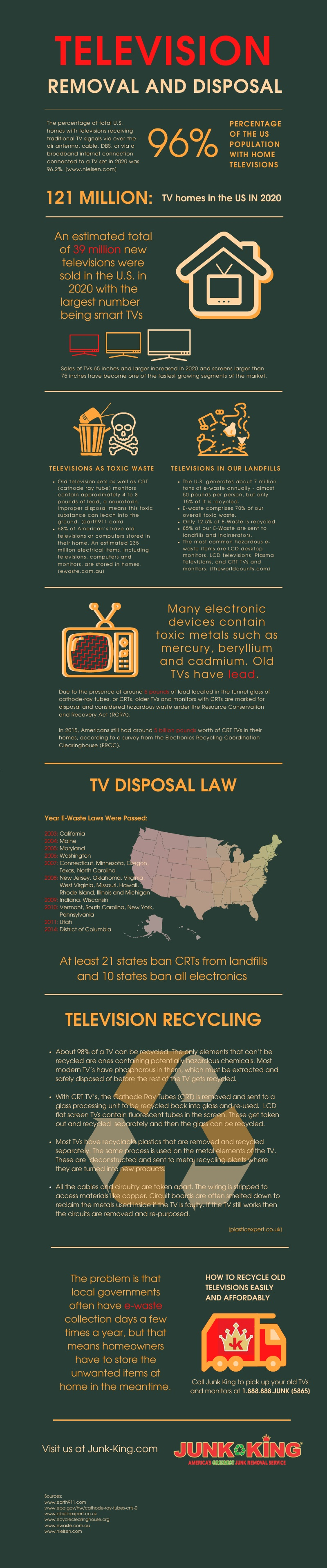 television-removal-and-disposal