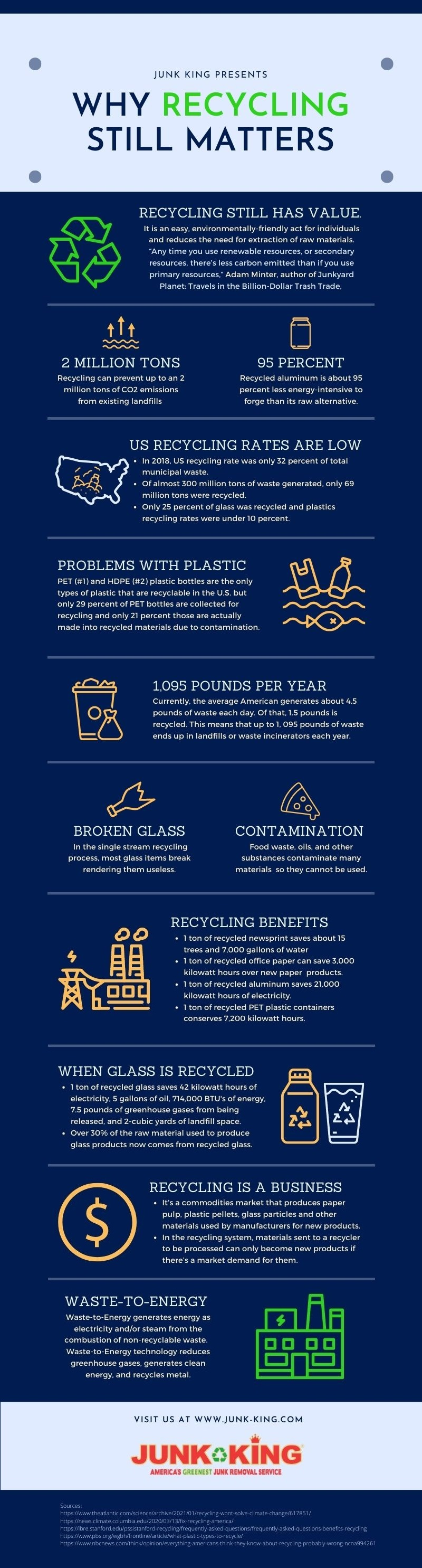 why-recycling-still-matters