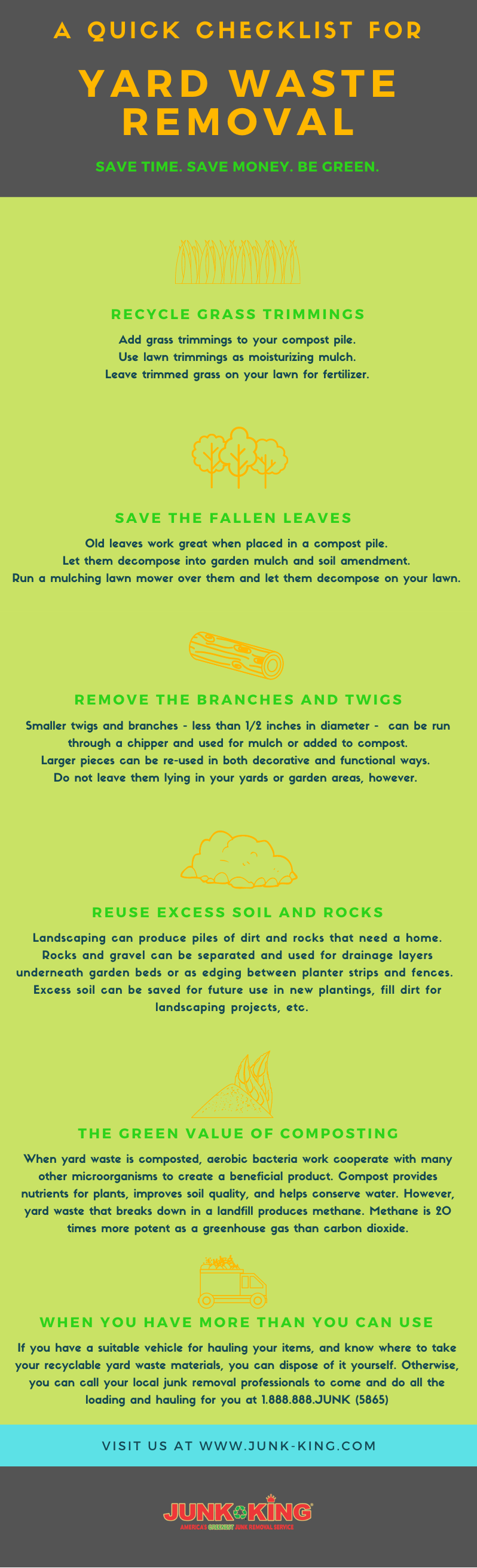 yard waste reuse guide